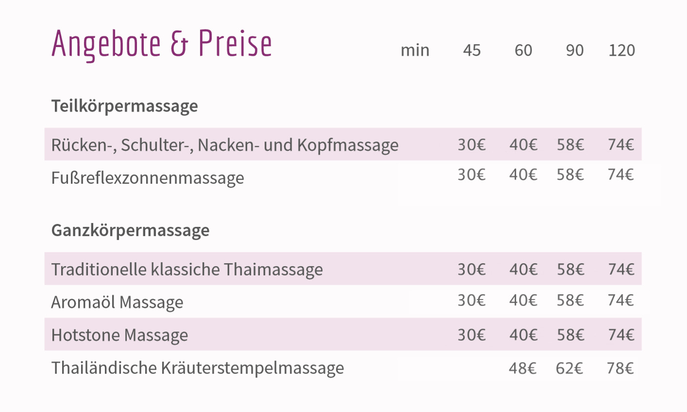 Massage erfahrung federleicht Category:Animations of